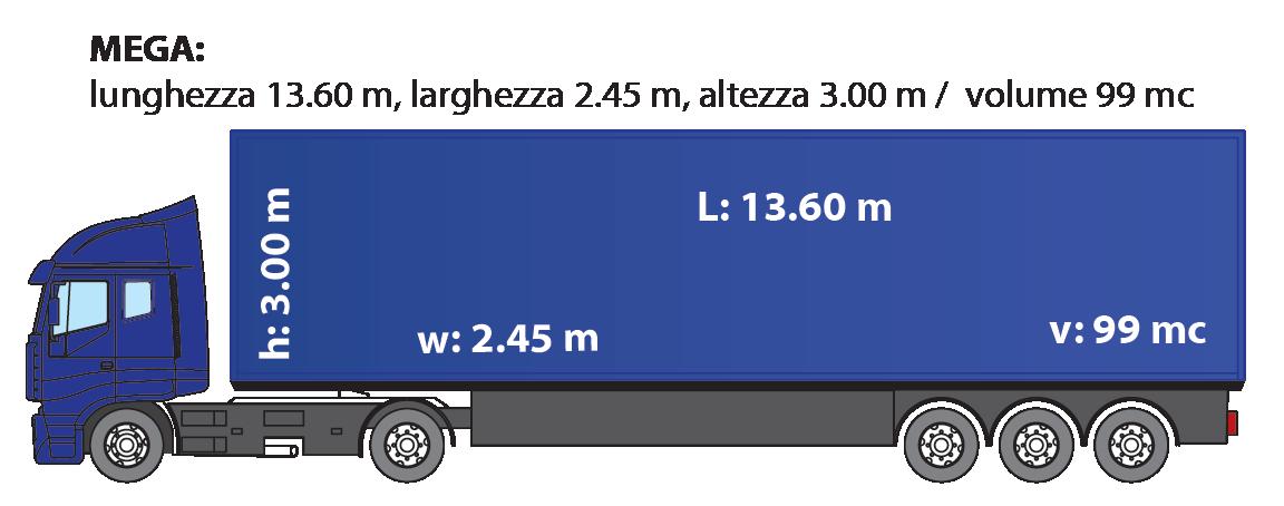 03-camion-mega