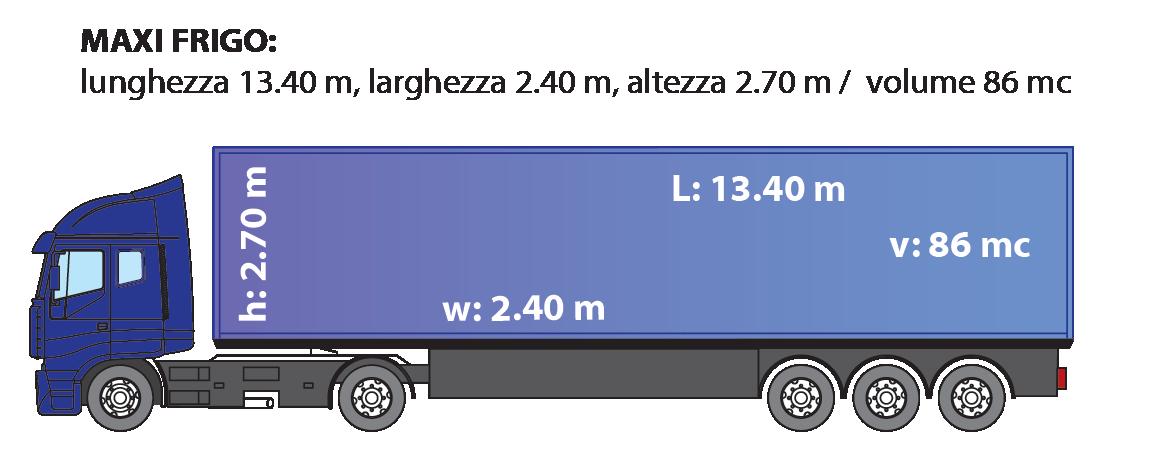 05-camion-maxifrigo